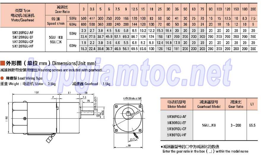 Sản phẩm motor giảm tốc mini 90 5IK90RGU-CF