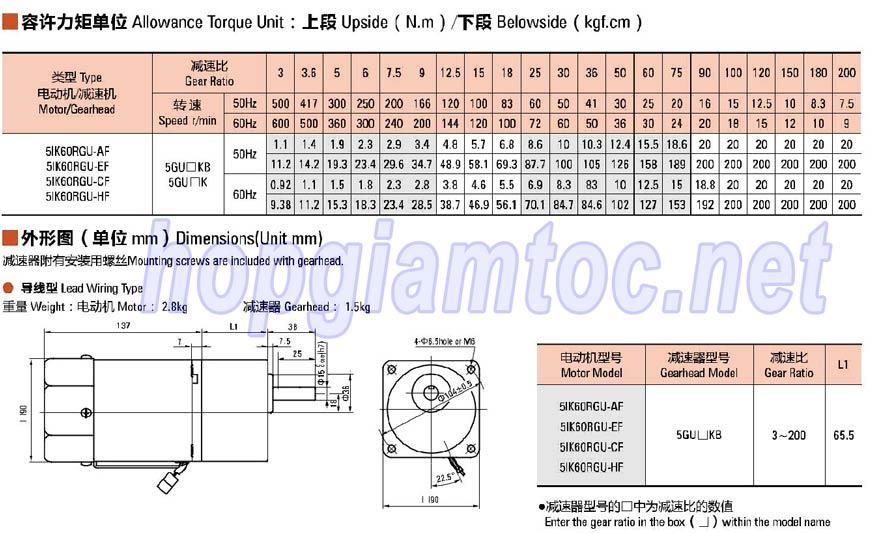 Speed control motor 60w 5IK60RGU-CF, 5IK60RGU-C, 5IK60RGU-C, 5IK60RGU-A