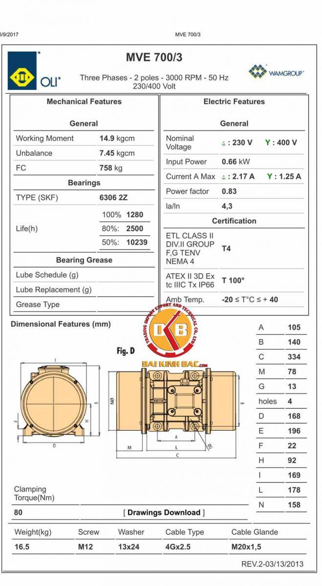 Catalog--motor-rung-oli-MVE-700-3