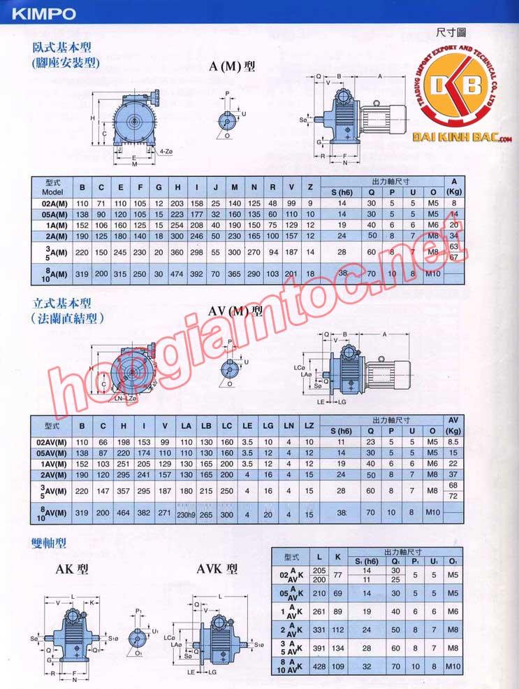 Thông số kỹ thuật của động cơ điều tốc Kimpo 165~1000