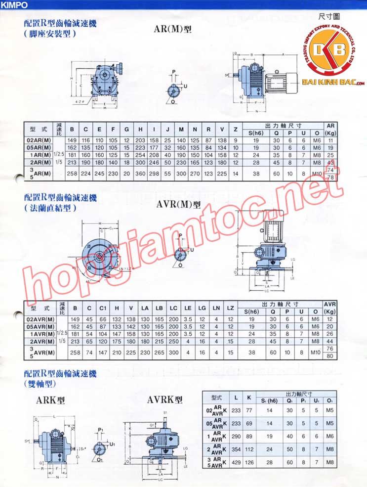 Thông số kỹ thuật động cơ điều tốc Kimpo 44~200