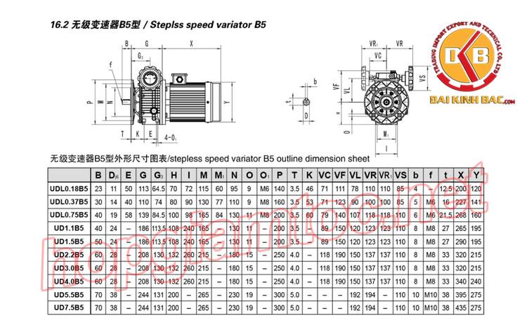 Thông số kỹ thuật mô tơ điều tốc 165 đến 1000 vòng
