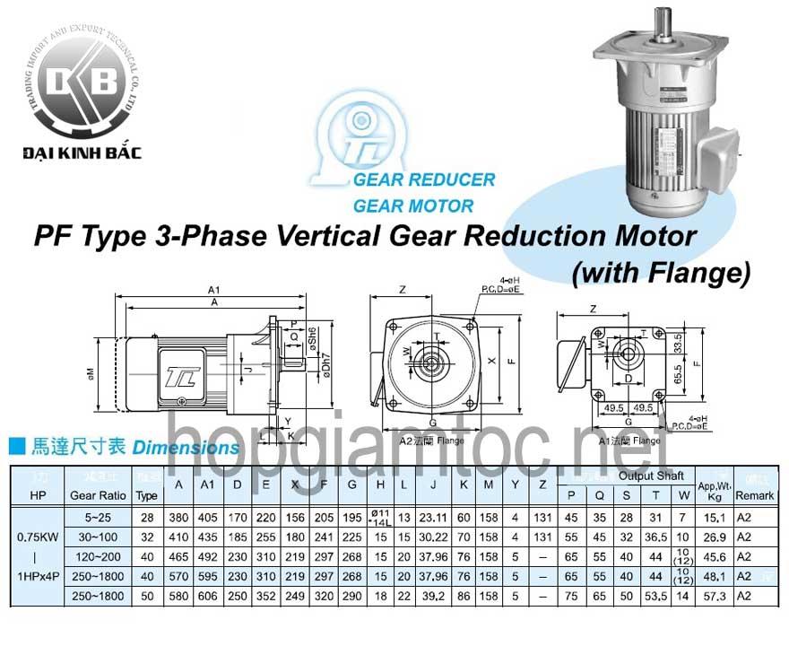 Catalogue motor tunglee mat bich 0.75kw