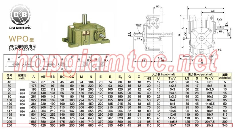 CATALOGUE HỘP GIẢM TỐC WPO SIZE 250