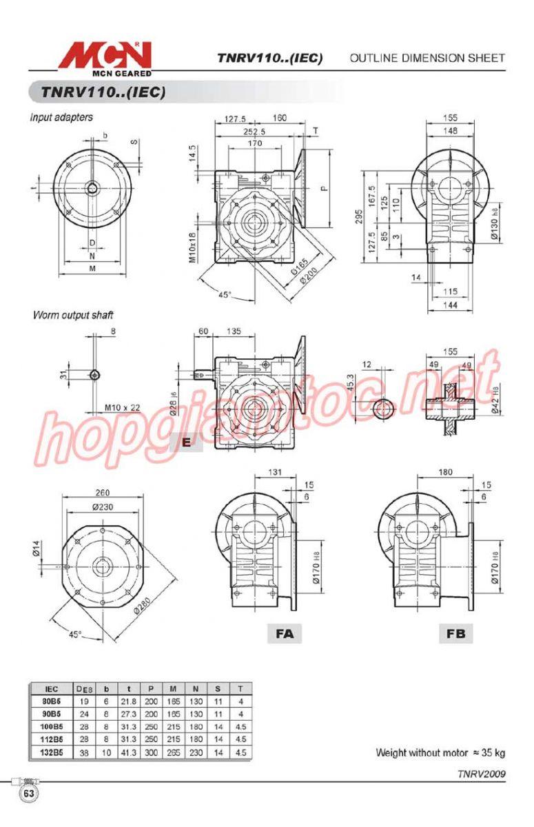 Thong-so-hop-giam-toc-MCN-TNRV-110