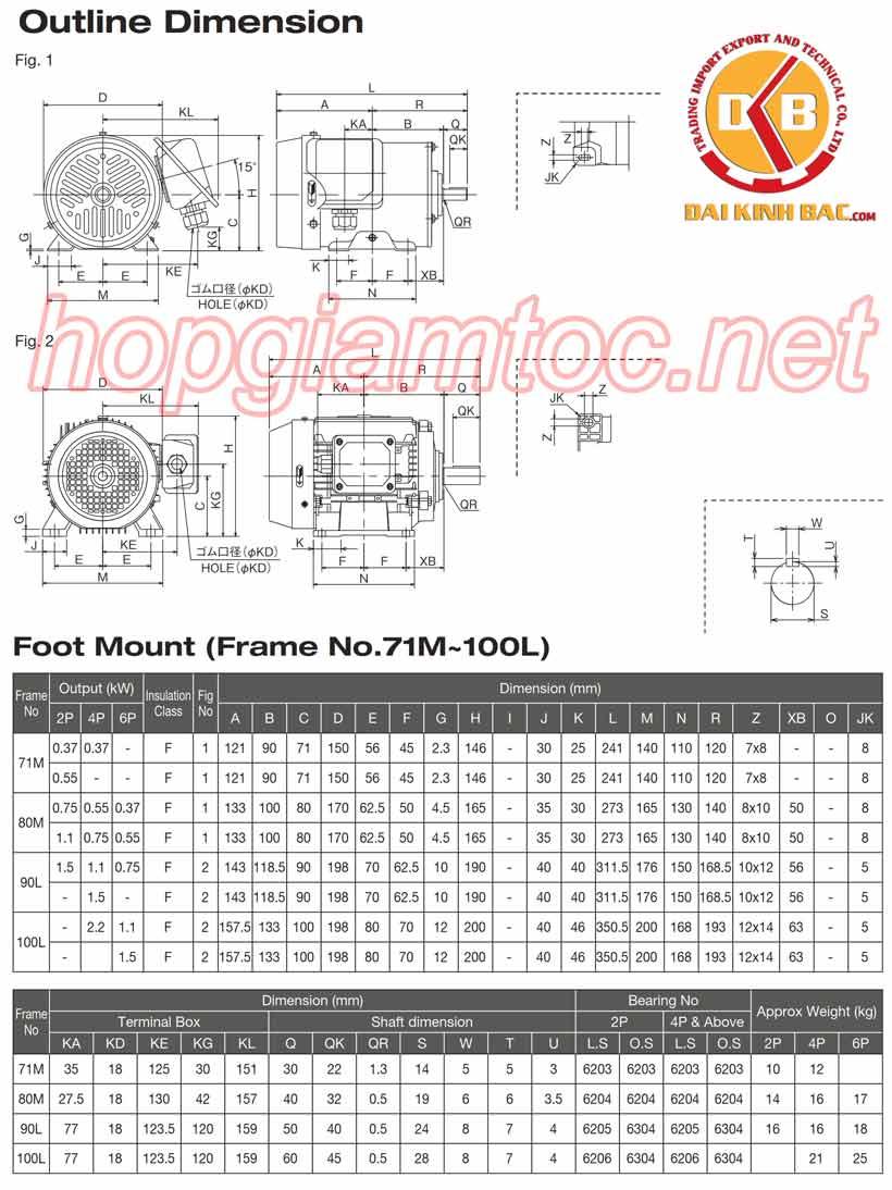 catalogue-motor-toshiba-chan-de-0.37kw