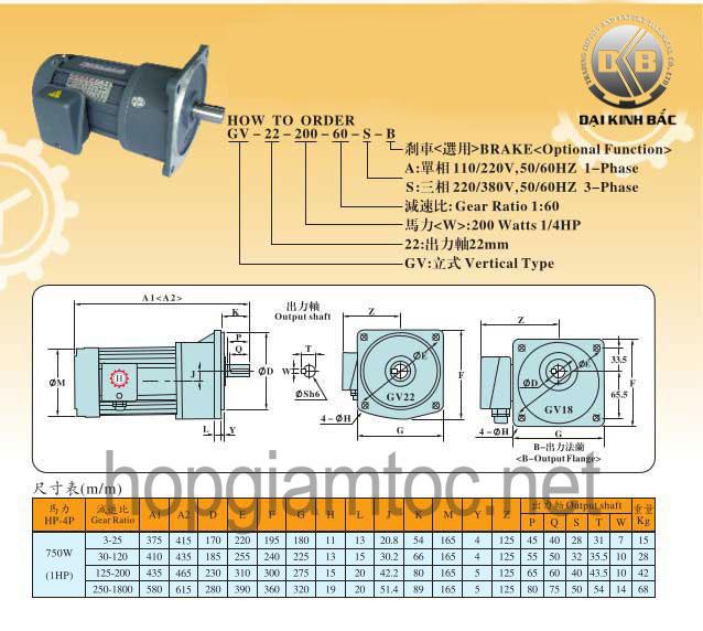 Motor giảm tốc Wansin mặt bích 0.75kw