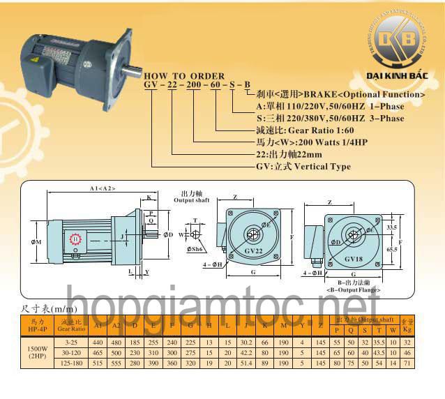 Motor giảm tốc Wansin mặt bích 1.5kw