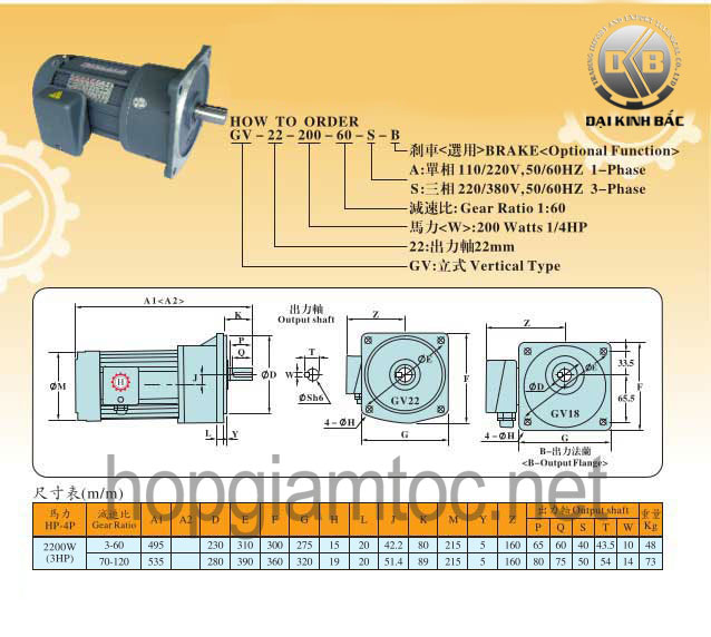 Motor giảm tốc Wansin mặt bích 2.2kw
