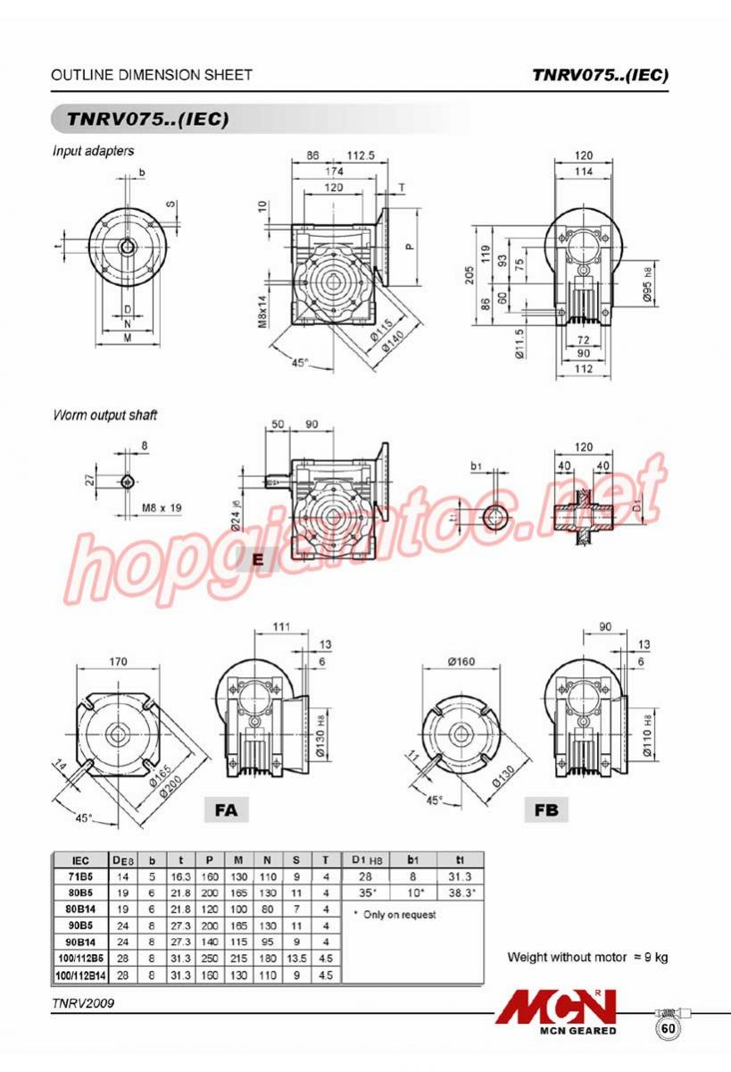 thong-so-hop-giam-toc-MCN-TNRV-75